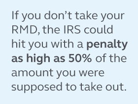 Graphic of a quote from the article stating if you don't take your RMD, the IRS could hit you with a penalty as high as 50% of the amount you were supposed to take out.