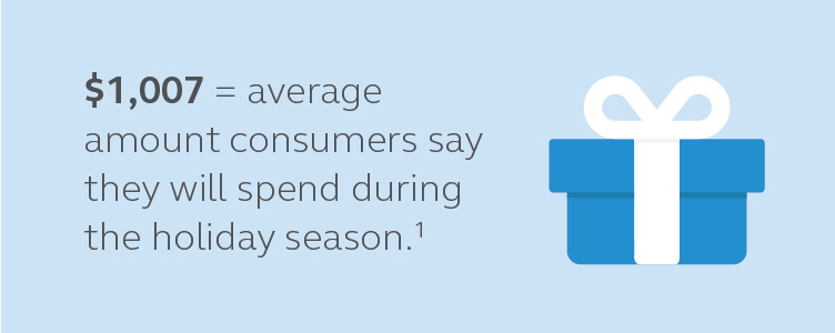 Graphic stating that the average amount consumers say they will spend during the holiday season is $1,007.