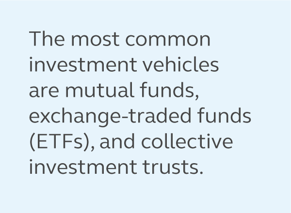 Graphic of a quote from the article saying, the most common investment vehicles are mutual funds, exchange-traded funds, and collective investment trusts.
