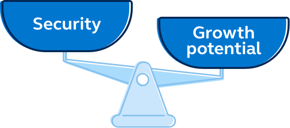 Graphic of a scale that shows security outweighing growth potential by a small amount.