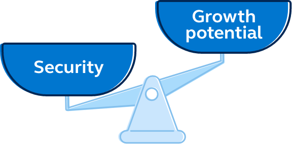 Graphic of a scale that shows growth potential outweighing security by a large amount.