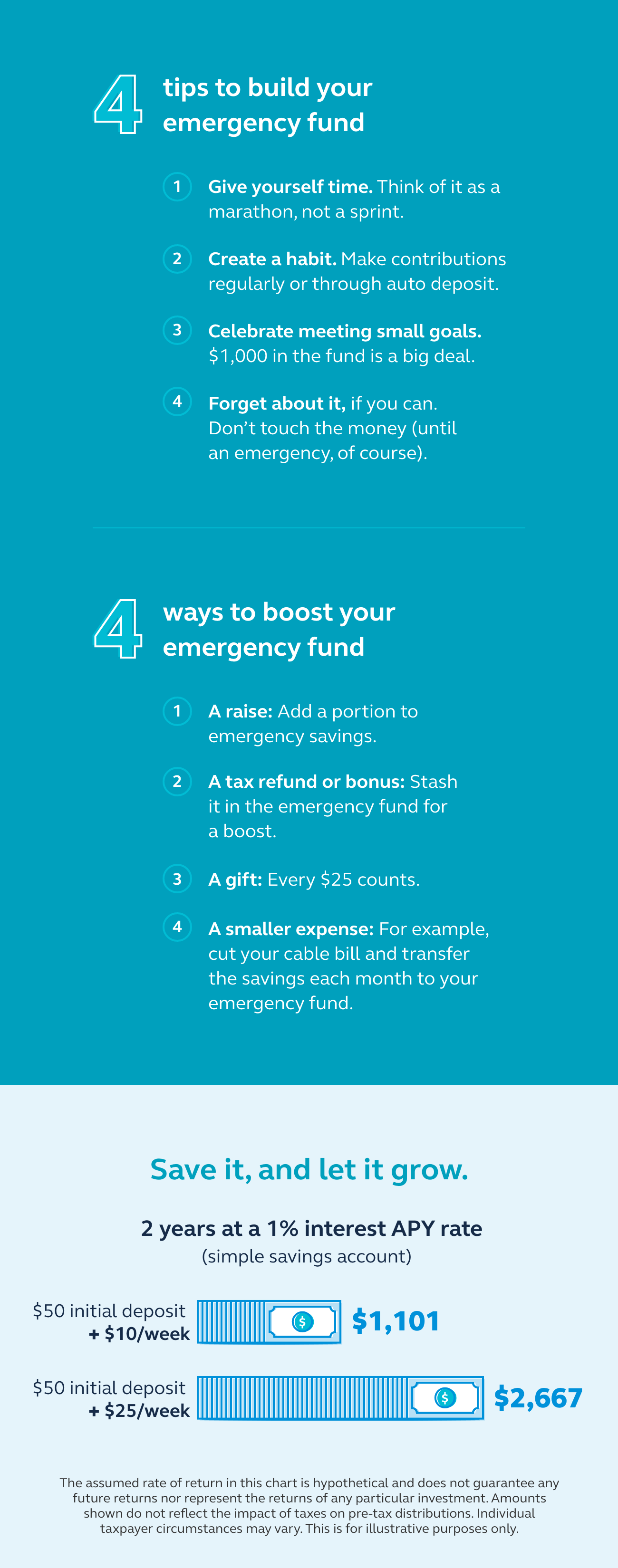 Graphic showing 4 tips to build your emergency fund and 4 ways to boost your emergency savings.