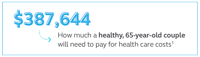 Graphic stating that $387,644 is how much a healthy, 65-year-old couple will need to pay for health care costs.