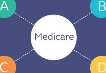 Photo showing Medicare part A, B, C, and D.