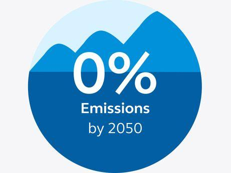 Graphic stating that by 2050 we aspire to achieve net-zero carbon emissions.